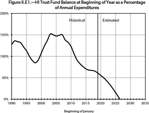 10-K_hi_trust_fund_2021.jpg