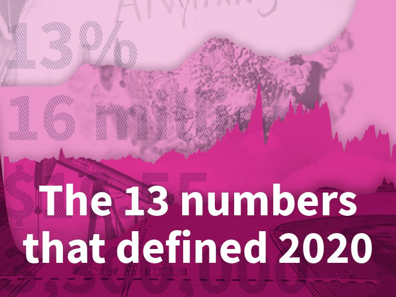 The 13 Numbers that defined 2020 - cover