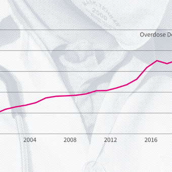 Drug overdose deaths hit a record high in 2020