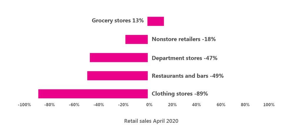 Clothing Sales_Article.jpg