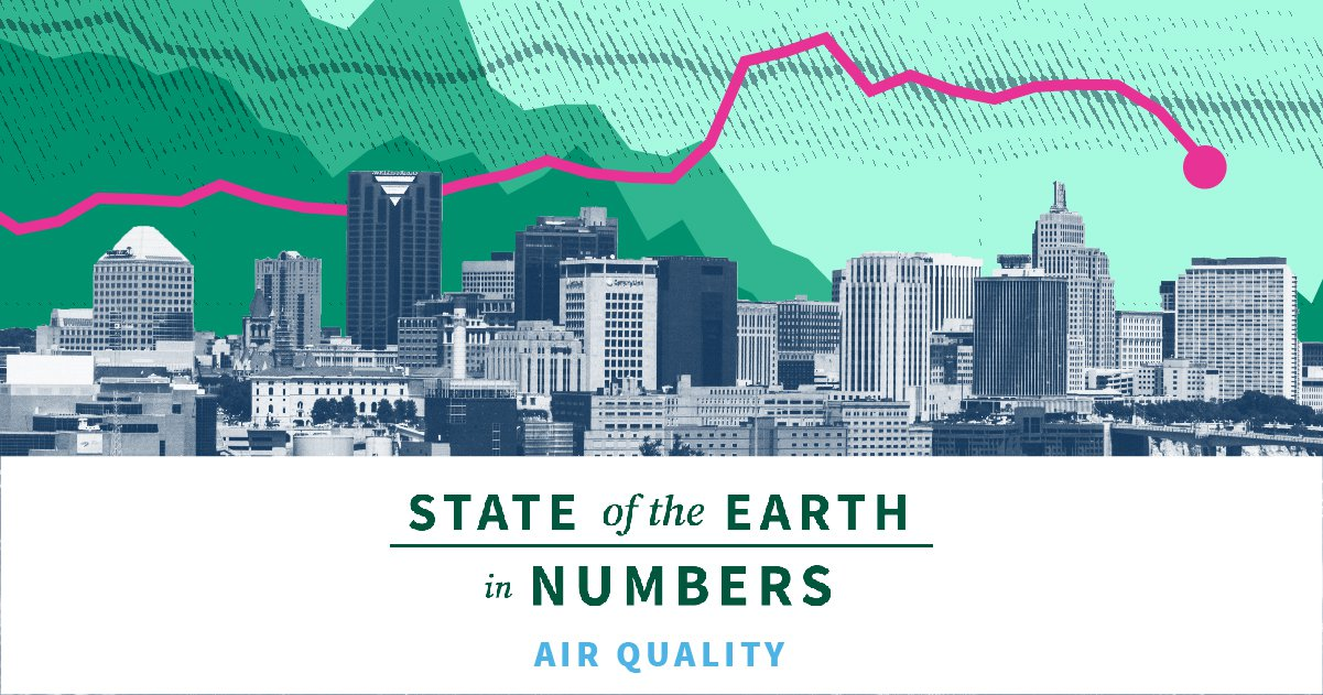 Air Quality | 2020 State of the Earth Facts
