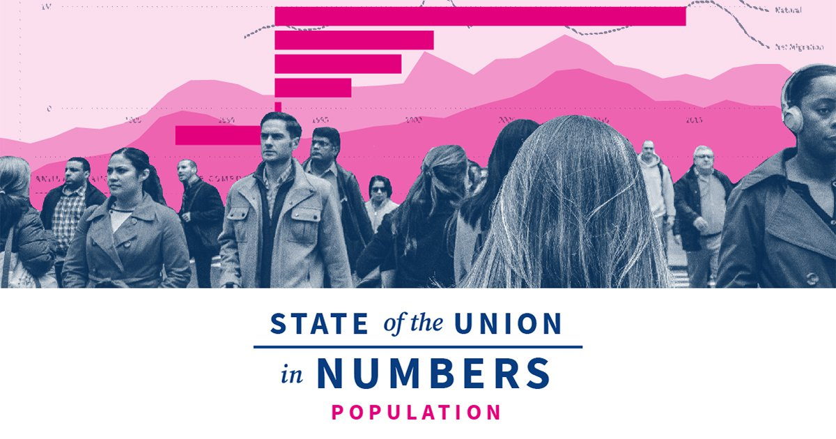 State of US Population and Death Statistics| 2020 State of the Union Facts