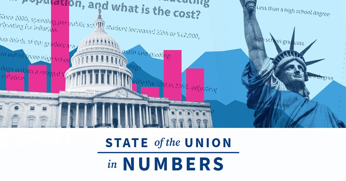 State of the Union in Numbers - cover