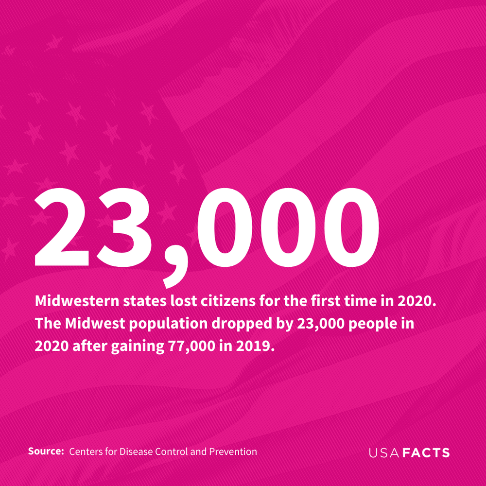 USED_____2021_05_PopulationFactoids_FB (2).png