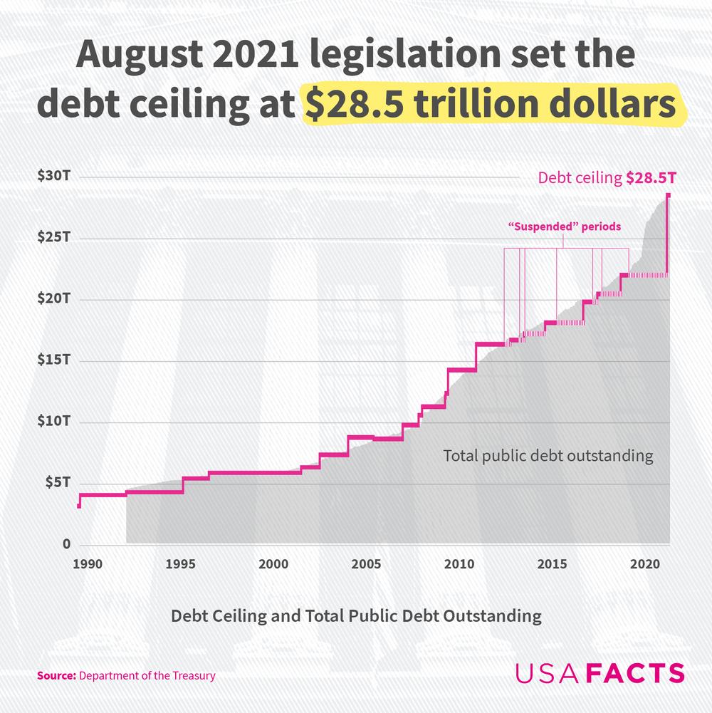 debt_ceiling_2.bmp