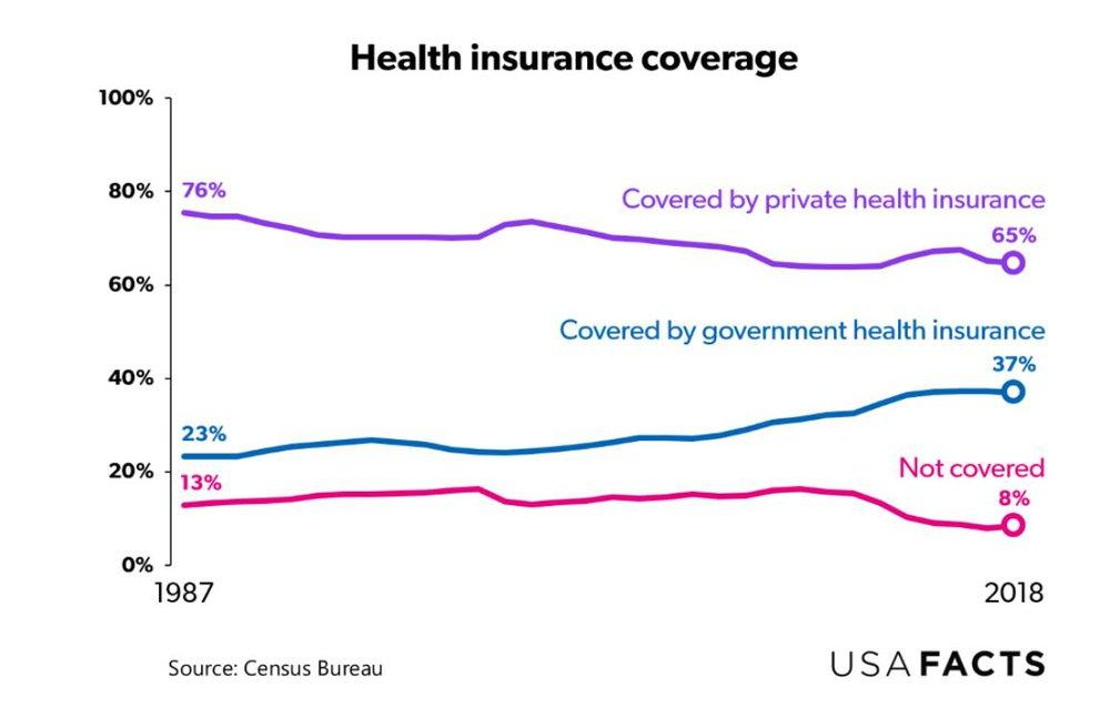 health-insurance-coverage.jpeg