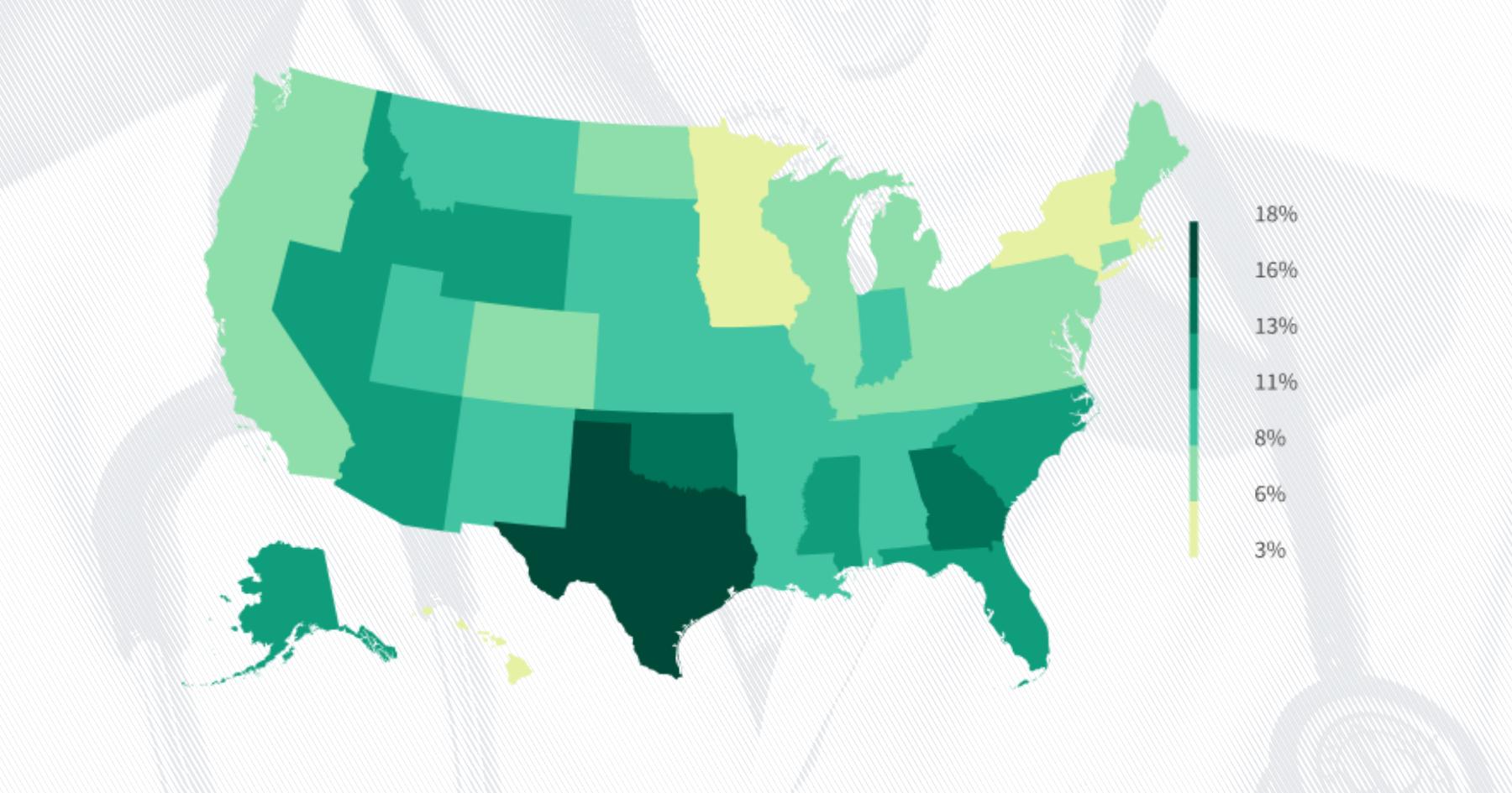 US health insurance coverage data 2019